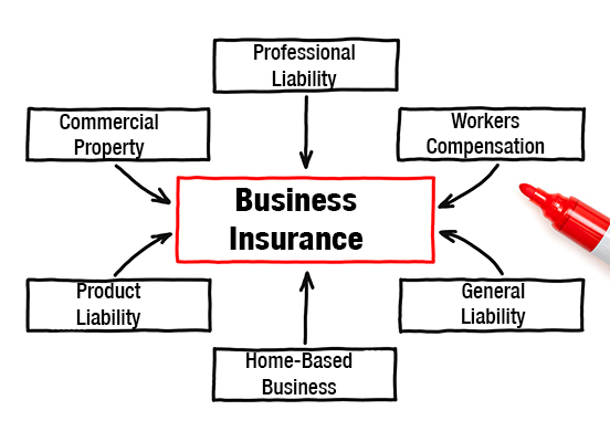 business insurance 127762691